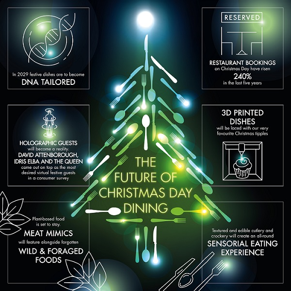 Christmas Graphics 2019.Bidfood Shares Festive Food Trend Predictions For The Future