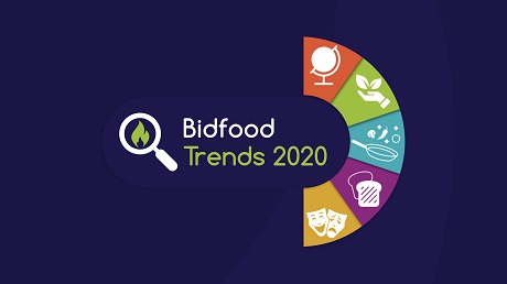 2020 Food and drink trends